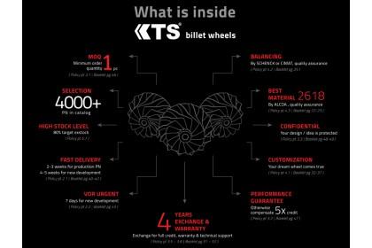 KTS Turbobillet X - Turbo Billet Compressor Wheel | MFS3L03C - 3LM (58.32/75.00) 6+6 Forward